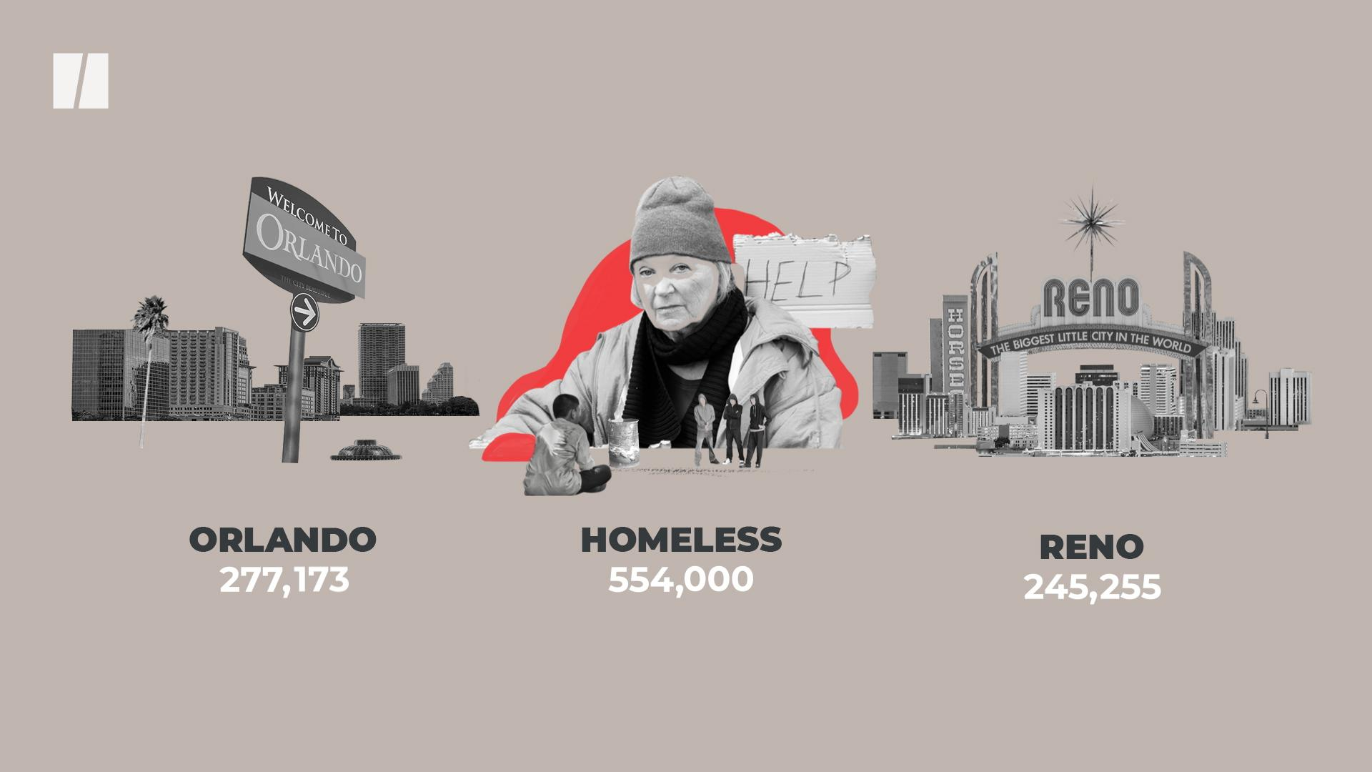 5 Things People Get Wrong About Homelessness